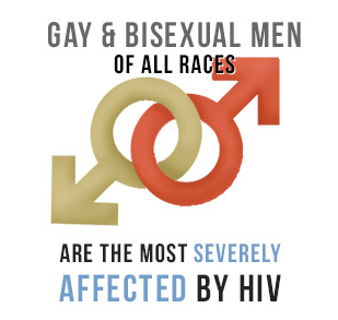 Incidence of AIDS increasing in Gays-CDC Report