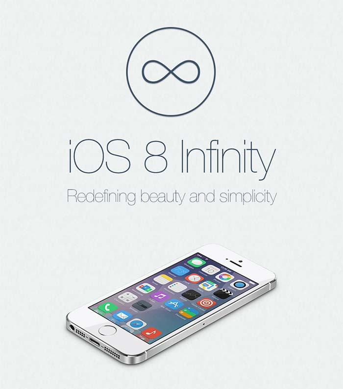 """""""As the dust settles down after the release of the iOS 7.1 to the public on Monday, it is time to look at some of the finer features of the iOS 7.1. The iOS 7.1 also gave the experts a look into how the iOS 8 will look."""""""